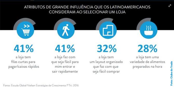 05 Insights Consumidores Latinos Americanos 2016_prol